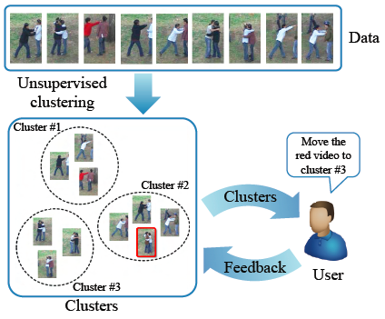 a research on patterns of behavior in human interaction Blushing is another universal human behavior that happens in various instances of social interaction it can be a sign of embarrassment or simply receiving unwanted or unexpected attention it causes veins in the to face dilate, which allows more blood in scientists also do not understand why blushing happens.